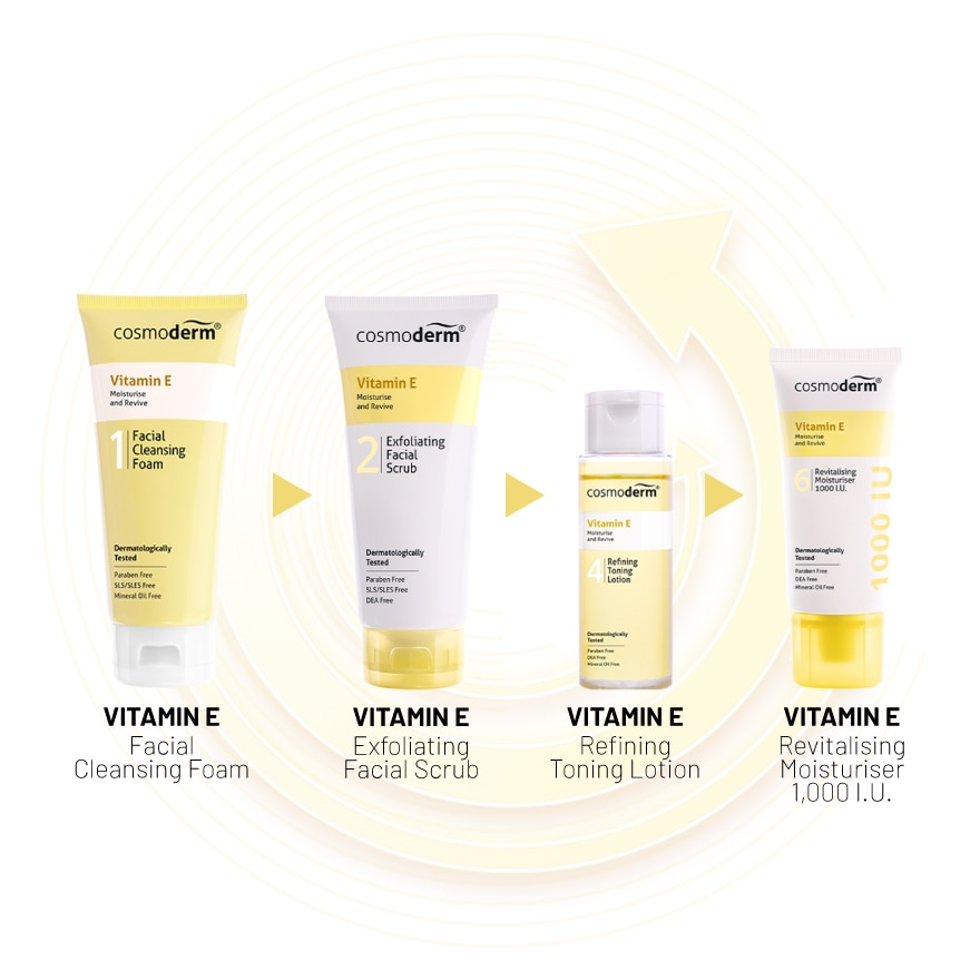 COSMODERMVitamin E Toning Lotion 100ml,PWP @ RM5 ISGWP DA ACNE PATCH DAY 3S ECOM