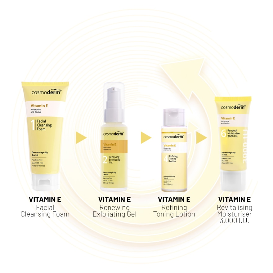 COSMODERMVitamin E Magic Exfoliating Gel 30ml,GWP COSMO GRN STRIPE POUCH 1S ECOMECOUPON RM13 OFF