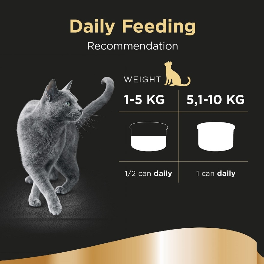 SHEBACat Wet Food Flake Tuna in Gravy 85gm,POINT REDEMPTIONBASIC EARN POINTS (TAX)